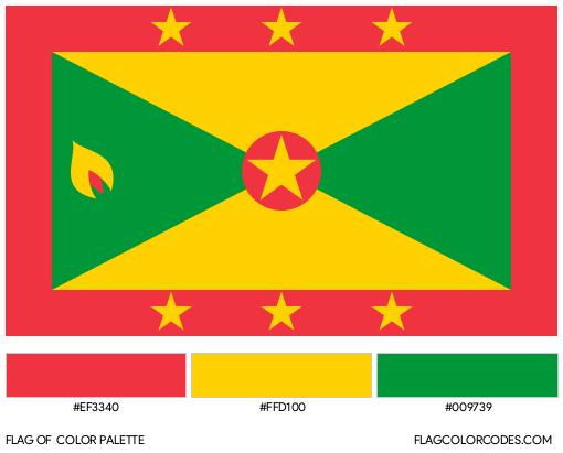 Grenada Flag Color Palette
