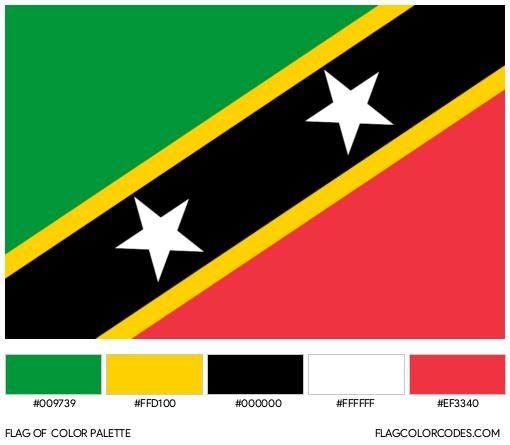 Saint Kitts and Nevis Flag Color Palette