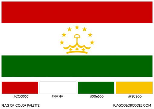 Tajikistan Flag Color Palette