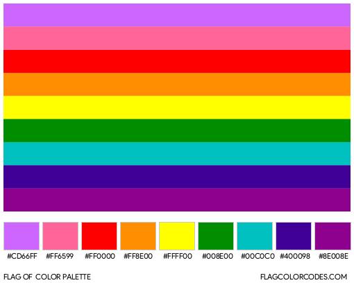 Gilbert Baker's 9-Stripe Rainbow Pride Flag Color Palette