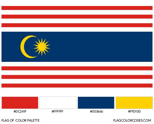 Kuala Lumpur Flag Color Palette
