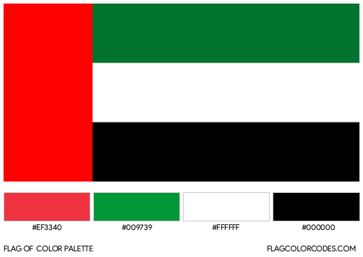 Grunge Background In Colors Of Uae Flag Vector Image On