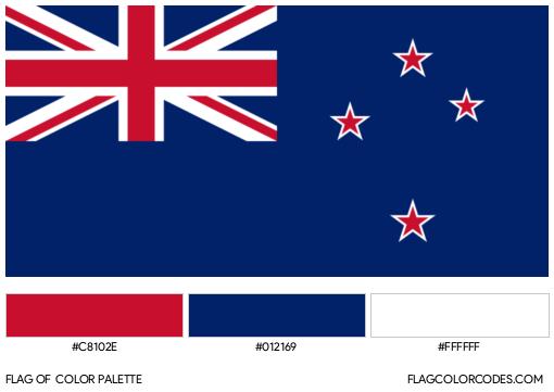 New Zealand Flag Color Palette