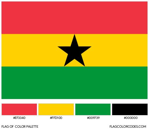 Ghana Flag Color Palette