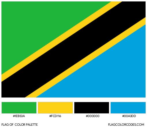 Tanzania Flag Color Palette