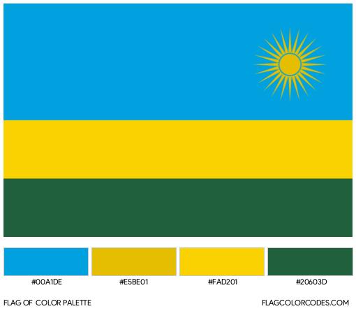 Rwanda Flag Color Palette