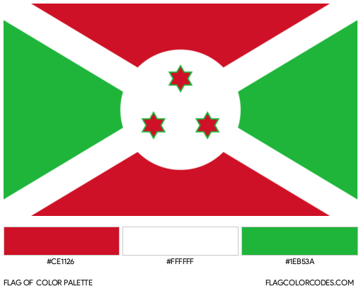 Burundi Flag Color Palette